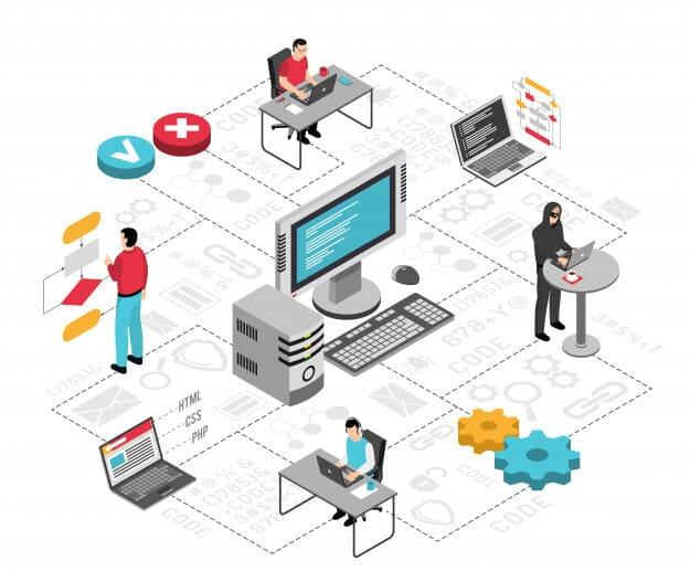 Nuestro proceso de un Proyecto Web o aplicación a medida